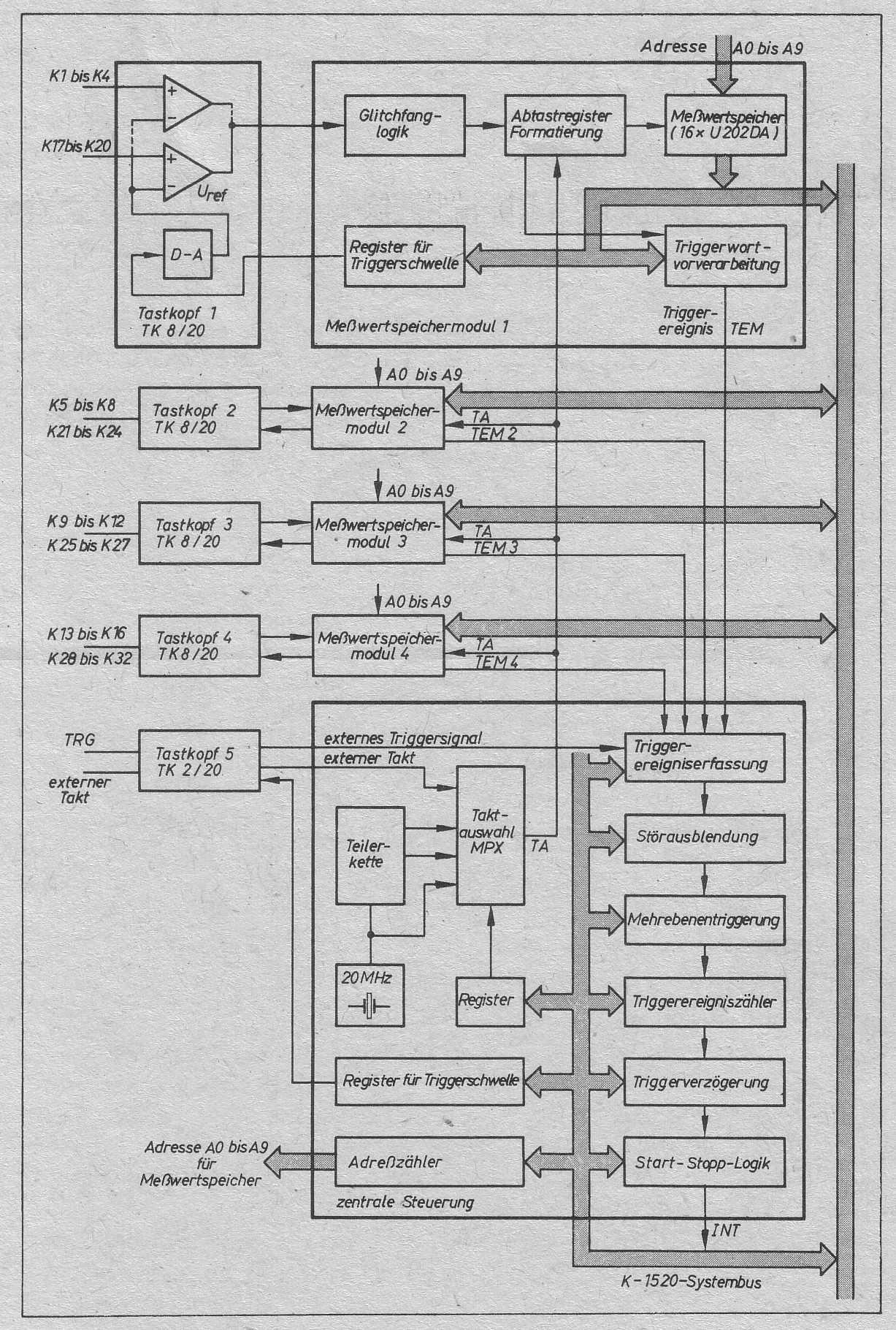 Ziemlich Grundlegender Schaltplan Bilder - Die Besten Elektrischen ...